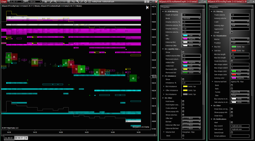 mzpack-3-beta-for-ninjatrader-8-released