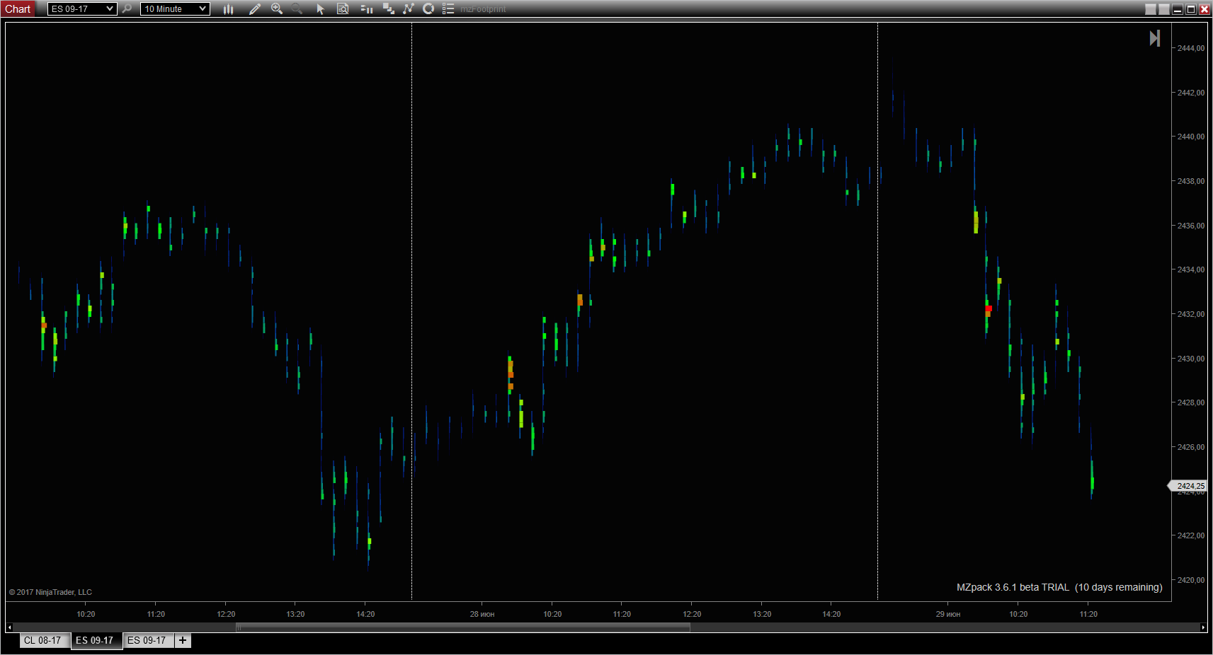 footprint-for-ninjatrader-8-cluster-heatmap-chart