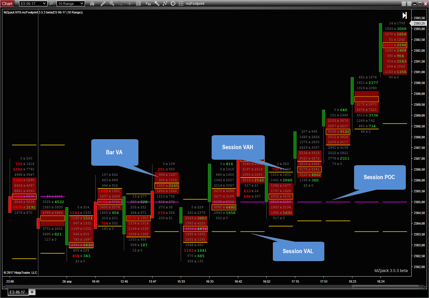 mzpack-footprint-indicator-for-ninjatrader-8-3-5-3