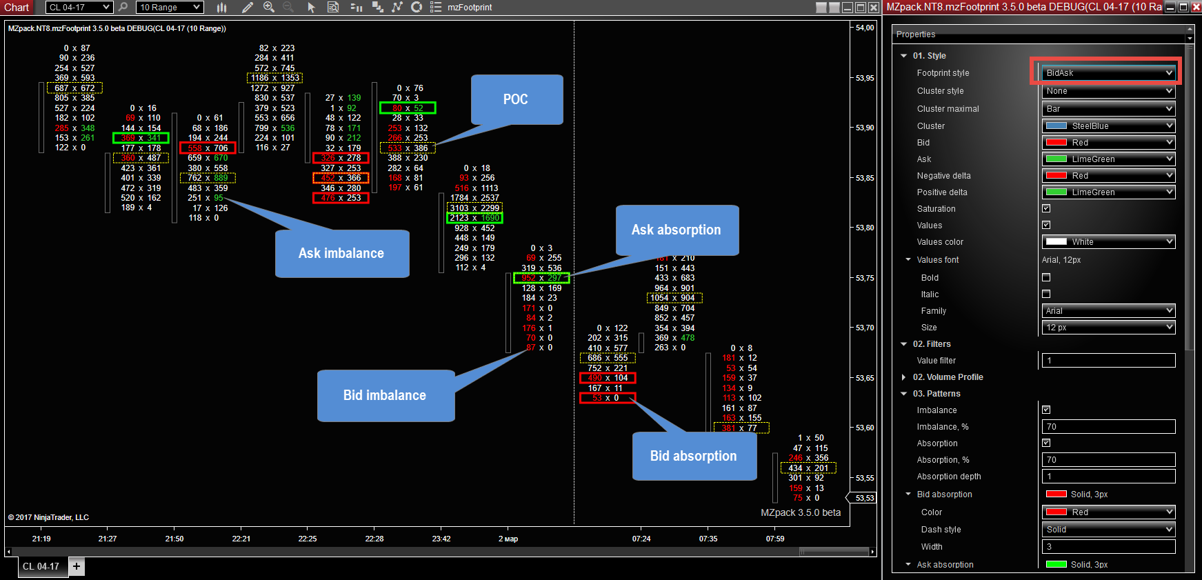 mzpack-footprint-indicator-for-ninjatrader-8-bid-x-ask-_