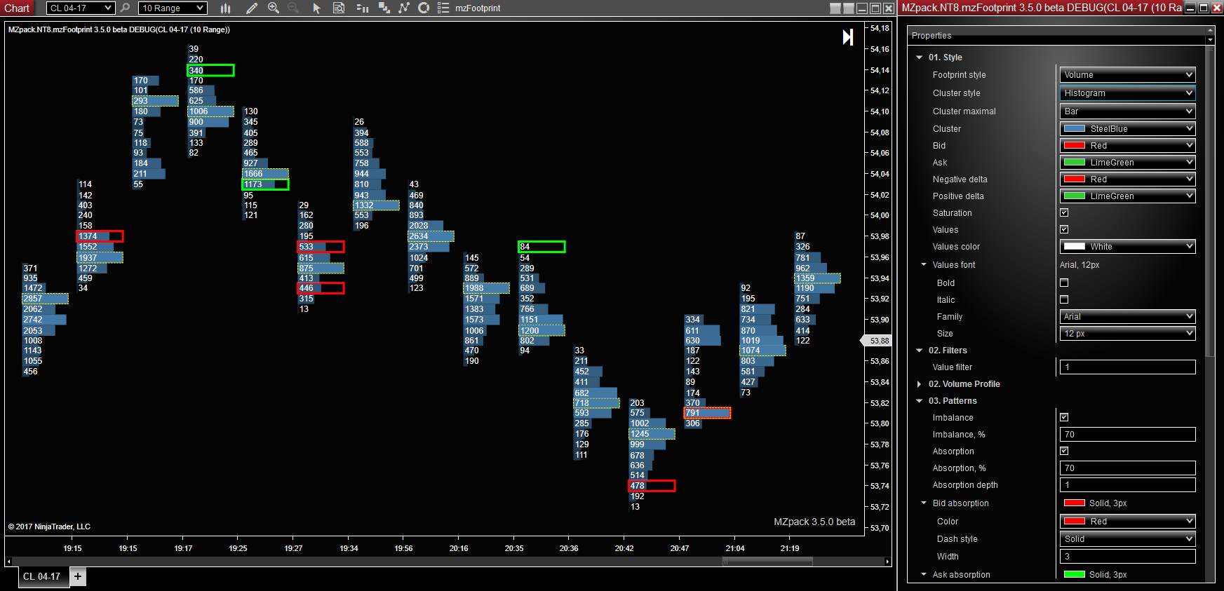 mzpack-footprint-indicator-for-ninjatrader-8-clusters