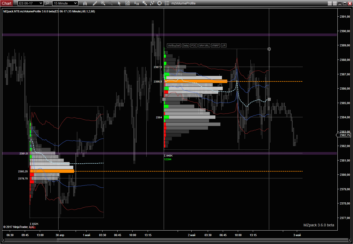 mzpack-custom-ranged-volume-profile-for-ninjatrader-8