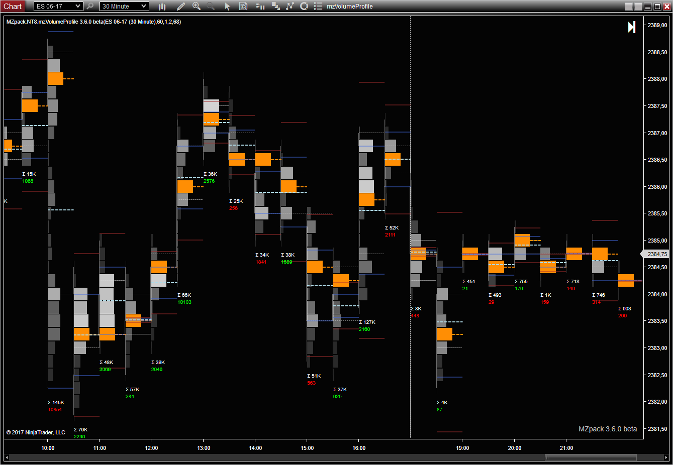 mzpack-periodic-bar-volume-profile-for-ninjatrader-8