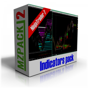 Automated trading strategies with c# and ninjatrader 7 pdf