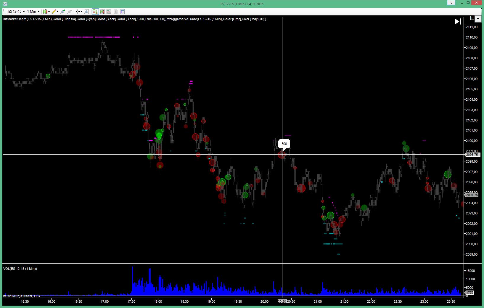 Automated trading strategies with c# and ninjatrader 7 pdf