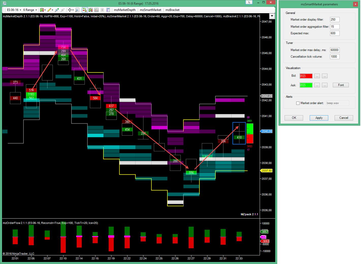 Automated trading strategies using c# and ninjatrader 7 pdf
