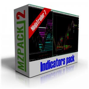 NinjaTrader 7 Indicators