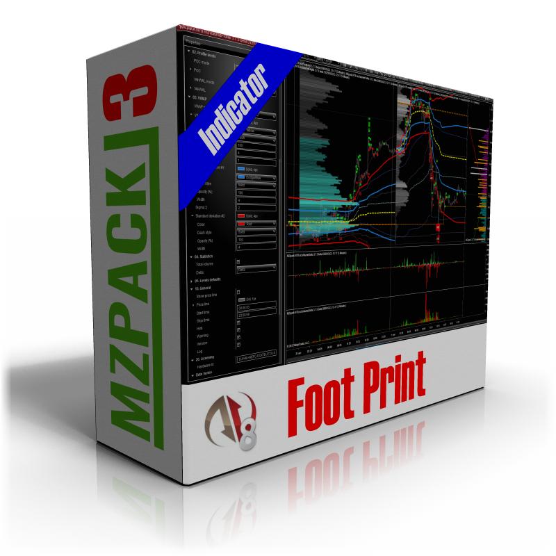 mzFootprint for NinjaTrader 8