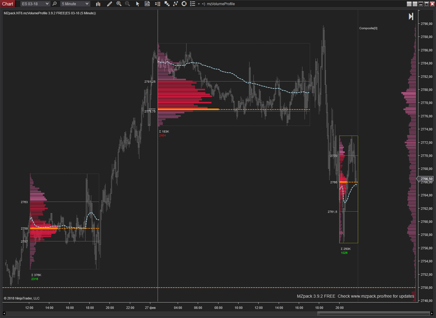 MZpack FREE (Volume Profile) for NinjaTrader 8 has been