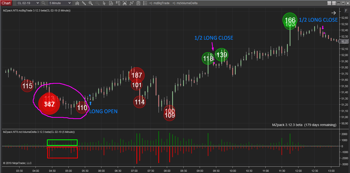 Trade cl oil options